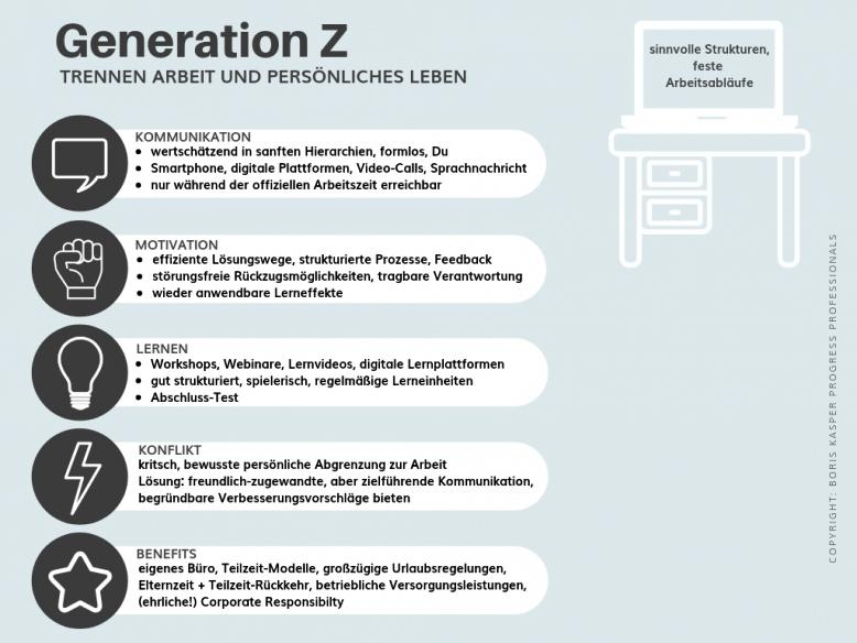 boris-kasper-progress-professionals-blog-horizontale-karriere-fuer-generation-z-grafik
