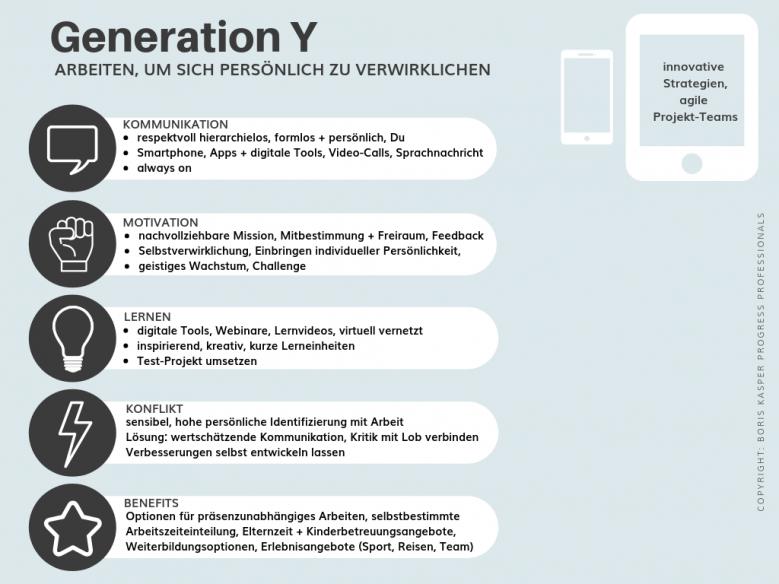 boris-kasper-progress-professionals-blog-generation-y-grafik