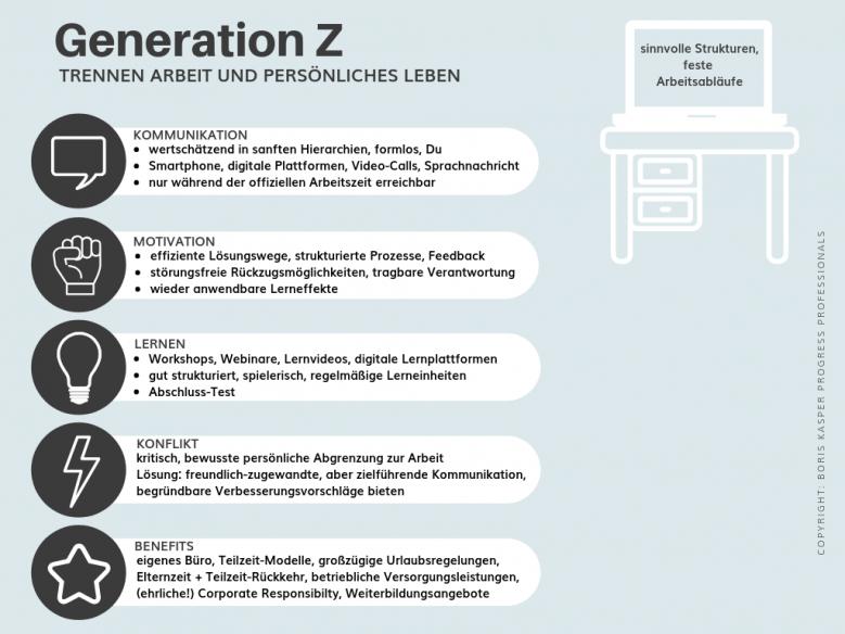 boris-kasper-progress-professionals-blog-gen-z-vorurteile-und-wirklichkeit-grafik