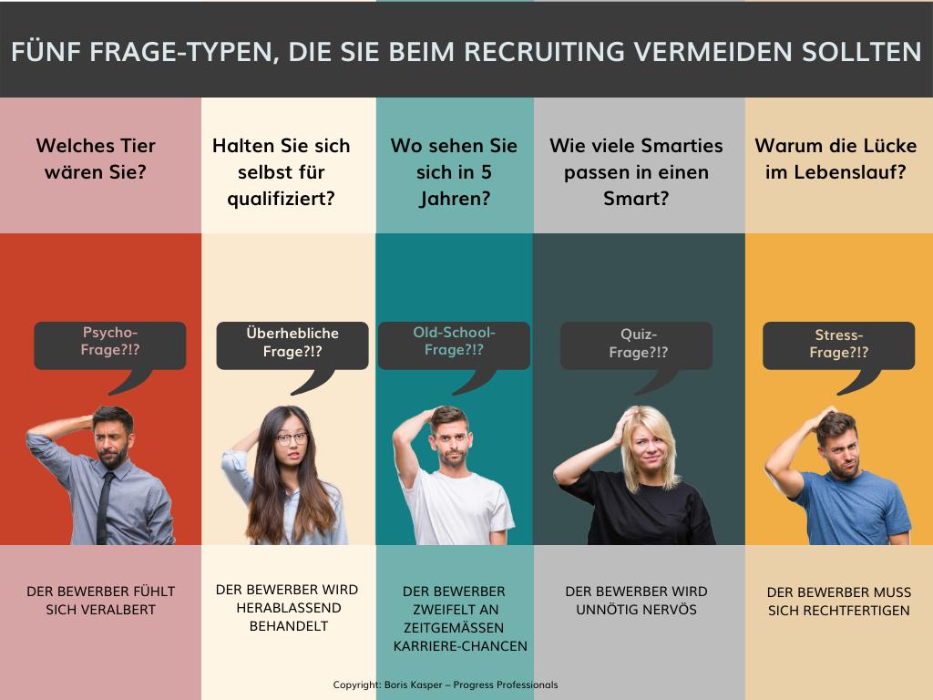 Boris-Kasper-Progress-Professionals-No-Go-Fragen-Recruitiung_grafik